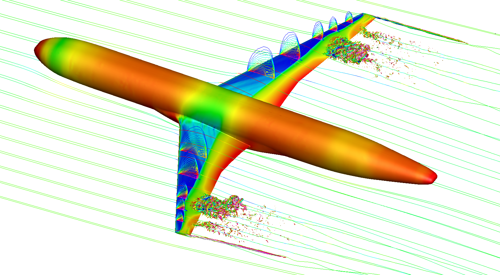 DDES - CFD Solution